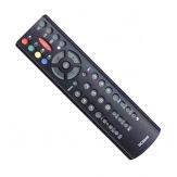 Dálkový ovladač RC5840 pro TV OVP